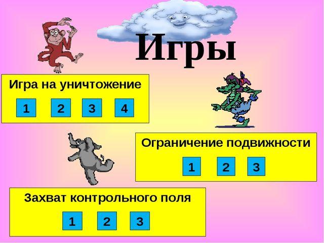 Захват контрольного поля Ограничение подвижности Игра на уничтожение Игры 2 3...