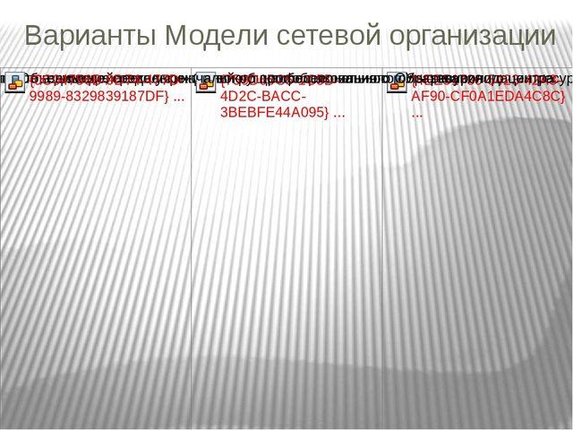 Варианты Модели сетевой организации