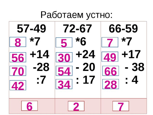 Работаем устно: 8 6 56 70 42 34 54 30 5 28 66 49 7 7 2 57-49 *7 +14 -28 :7 7...