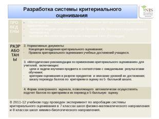 Разработка системы критериального оценивания в Назарбаев Интеллектуальных шко