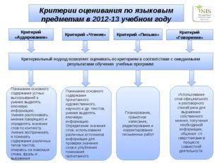 Критерии оценивания по языковым предметам в 2012-13 учебном году Критериальны