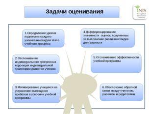 Задачи оценивания 4.Дифференцирование значимости оценок, полученных за выпол