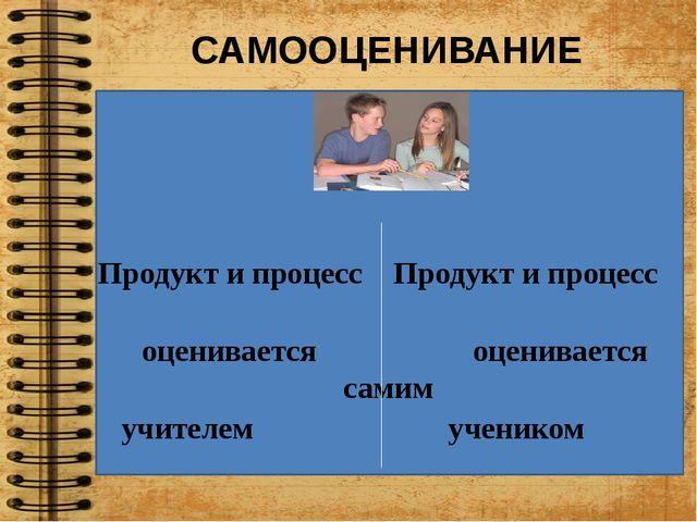 САМООЦЕНИВАНИЕ Продукт и процесс Продукт и процесс оценивается оценивается с...
