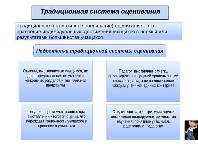 Традиционная система оценивания Традиционное (нормативное оценивание) оценива...