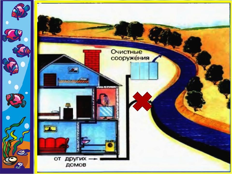картинка как вода приходит в дом надо