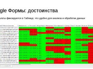 Google Формы: достоинства Результаты фиксируются в Таблице, что удобно для ан