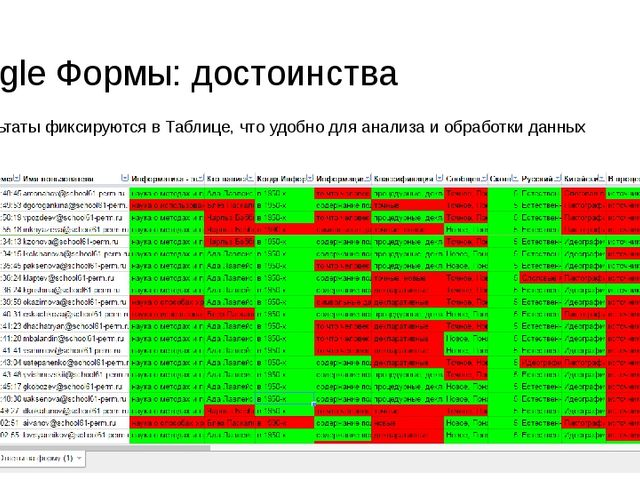 Google Формы: достоинства Результаты фиксируются в Таблице, что удобно для ан...
