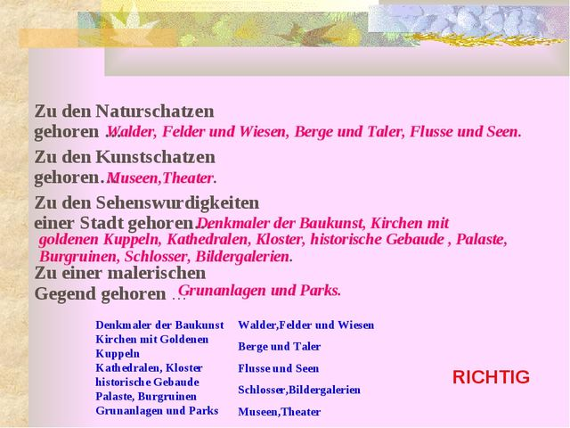 Zu den Naturschatzen gehoren … Zu den Kunstschatzen gehoren… Zu den Sehenswu...