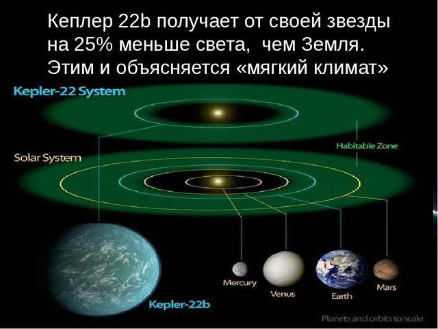 Кеплер 22b получает от своей звезды на 25% меньше света, чем Земля. Этим и об...