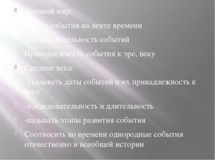 Древний мир: -место события на ленте времени -последовательность событий При