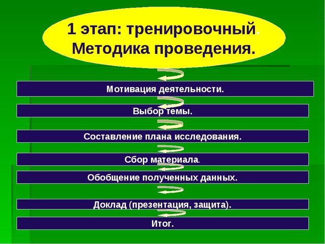 1 этап: тренировочный. Методика проведения. Мотивация деятельности. Выбор тем...