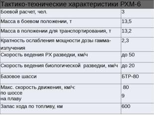 Тактико-техническиехарактеристики РХМ-6 Боевой расчет, чел. 3 Масса в боевом