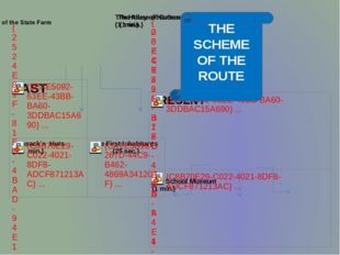 THE SCHEME OF THE ROUTE