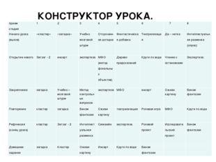 КОНСТРУКТОР УРОКА. прием стадия12345678 Начало урока (вызов)«класте