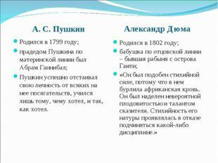 А. С. Пушкин Александр Дюма Родился в 1799 году; прадедом Пушкина по материнс