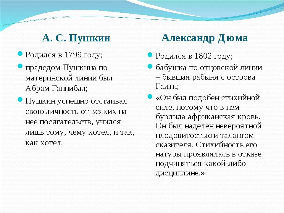 А. С. Пушкин Александр Дюма Родился в 1799 году; прадедом Пушкина по материнс...