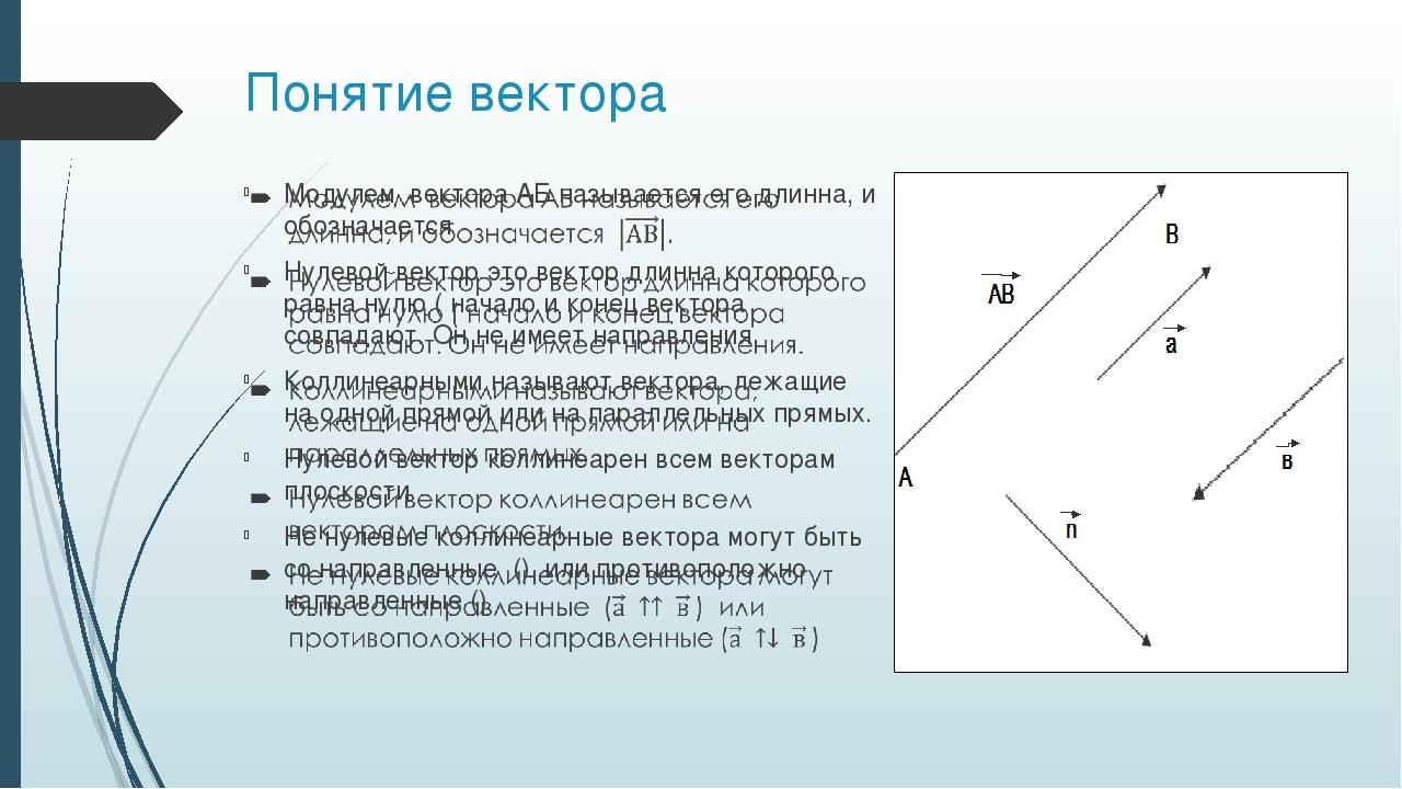 Понятие вектора