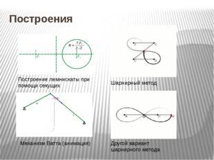 Построения Построение лемнискаты при помощи секущих Шарнирный метод Механизм