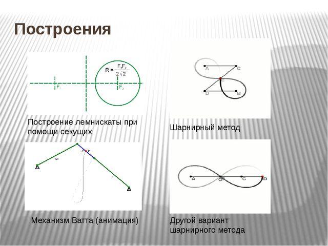 Построения Построение лемнискаты при помощи секущих Шарнирный метод Механизм...