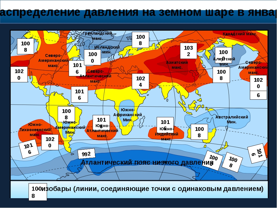 Распределение давления на земном шаре в январе 1008 - изобары (линии, соедин...