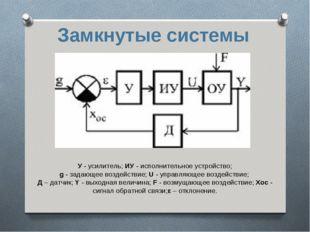 Замкнутые системы У - усилитель; ИУ - исполнительное устройство; g - задающее