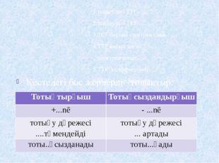 С Зертханалық жұмыс: мырыштың тұз қышқылымен әрекеттесуі Кестедегі бос жерле