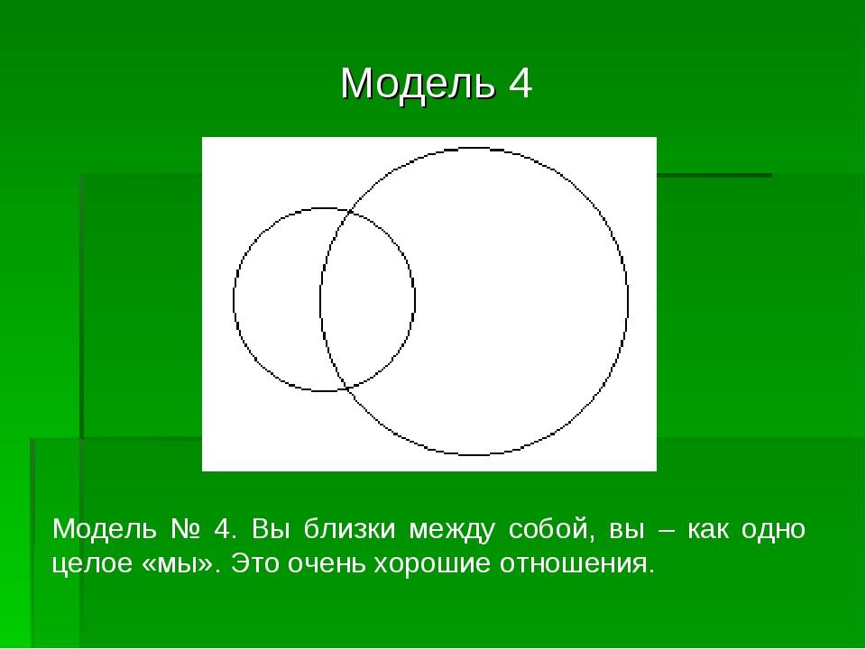 Модель 4 Модель № 4. Вы близки между собой, вы – как одно целое «мы». Это оч...