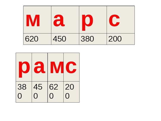 рамс 380450620200 марс 620450380200