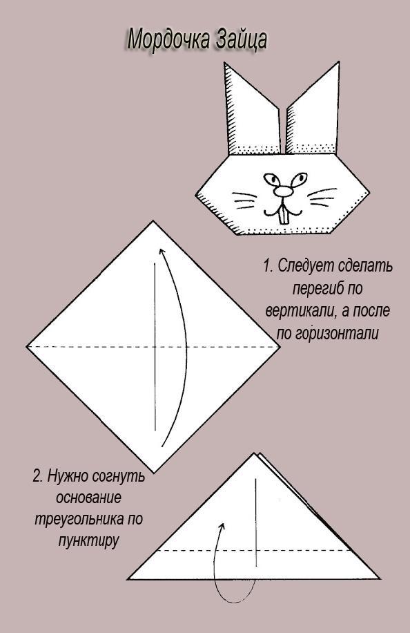 Как сделать из бумаги оригами зайчик