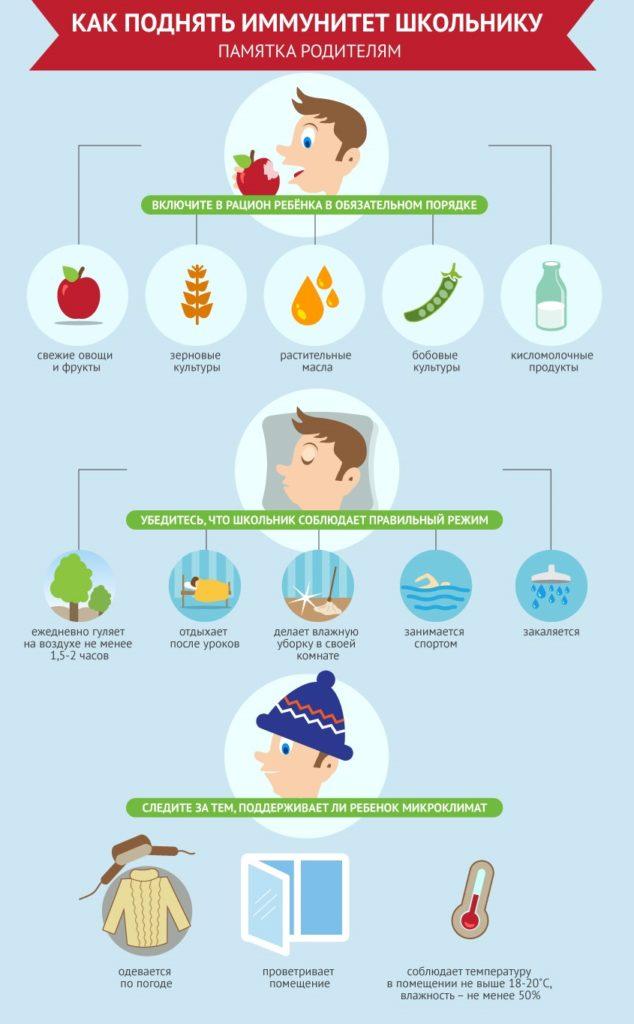Как и чем повысить иммунитет взрослому в домашних условиях