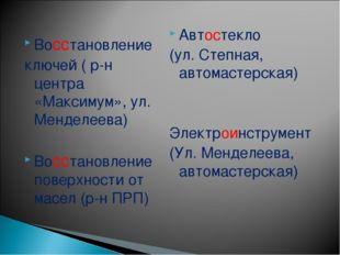 Восстановление ключей ( р-н центра «Максимум», ул. Менделеева) Восстановление