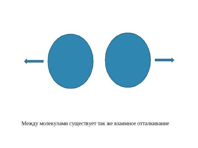 Между молекулами существует так же взаимное отталкивание