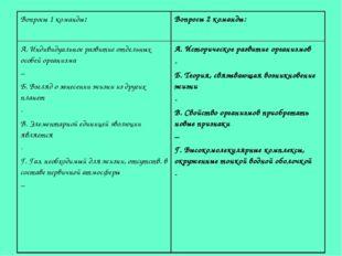 Вопросы 1 команды: Вопросы 2 команды: А. Индивидуальное развитие отдельных о