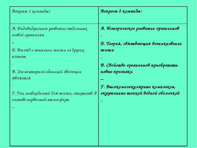 Вопросы 1 команды: Вопросы 2 команды: А. Индивидуальное развитие отдельных о...