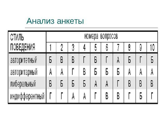 Анализ анкеты