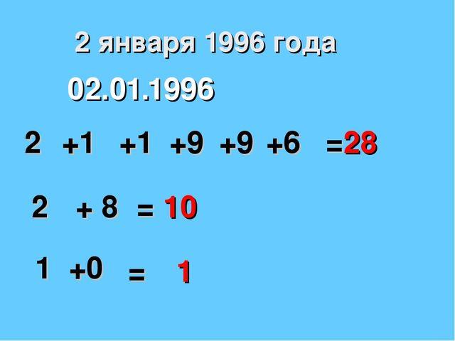 2 января 1996 года 02.01.1996 2 +1 +1 +9 +9 +6 =28 + 8 2 = 10 1 +0 = 1