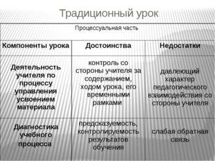 Традиционный урок Процессуальная часть Компоненты урока Достоинства Недостатк