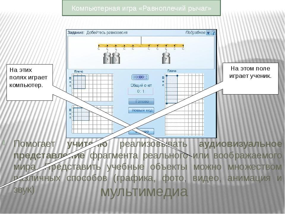 Помогает учителю реализовывать аудиовизуальное представление фрагмента реальн...