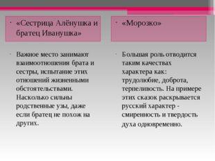 «Сестрица Алёнушка и братец Иванушка» «Морозко» Важное место занимают взаимо