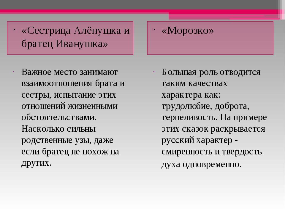 «Сестрица Алёнушка и братец Иванушка» «Морозко» Важное место занимают взаимо...