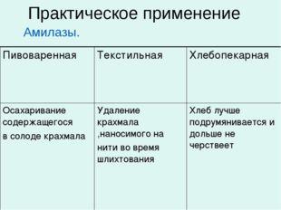 Практическое применение Амилазы.  ПивовареннаяТекстильнаяХлебопекарная О