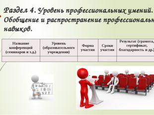 Раздел 4. Уровень профессиональных умений. Обобщение и распространение профес