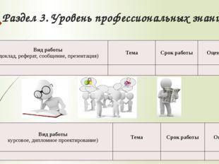 Раздел 3. Уровень профессиональных знаний Вид работы (доклад, реферат, сообще