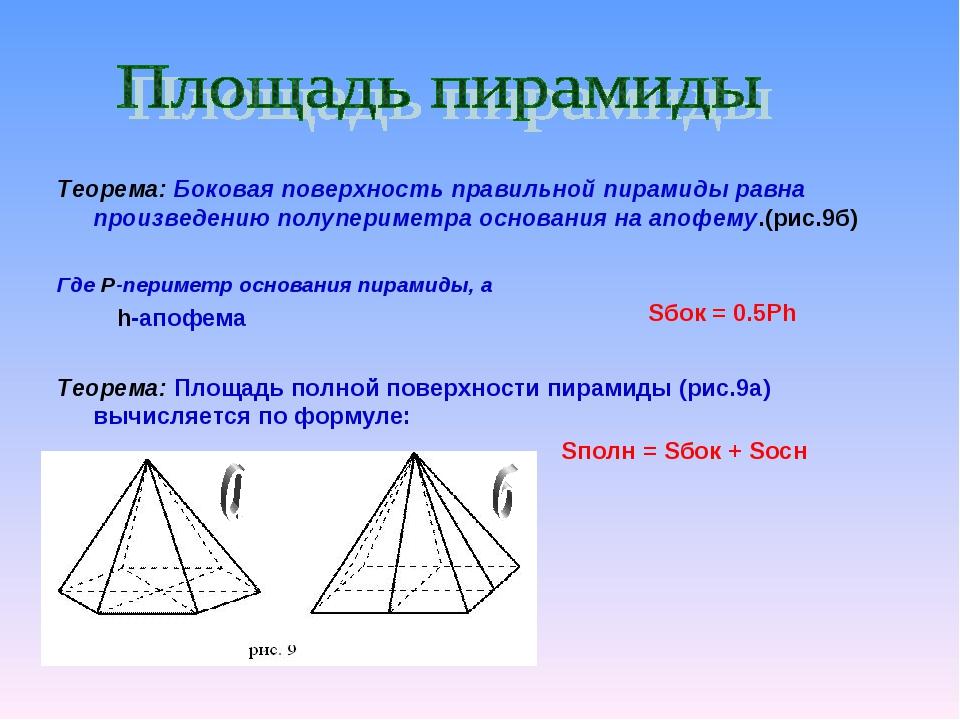 Теорема: Боковая поверхность правильной пирамиды равна произведению полуперим...