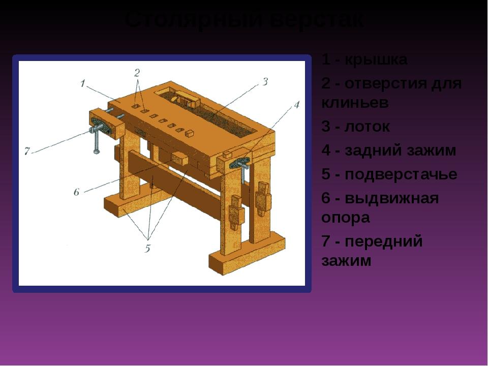 Столярный верстак 1 - крышка 2 - отверстия для клиньев 3 - лоток 4 - задний з...
