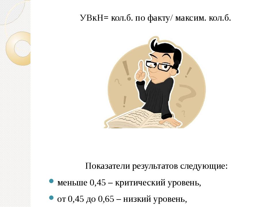 УВкН= кол.б. по факту/ максим. кол.б. Показатели результатов следующие: меньш...
