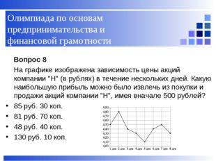 """Вопрос 8 На графике изображена зависимость цены акций компании """"Н"""" (в рублях"""