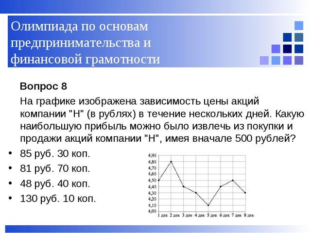 """Вопрос 8 На графике изображена зависимость цены акций компании """"Н"""" (в рублях..."""