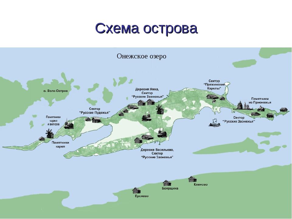 Схема острова Онежское озеро