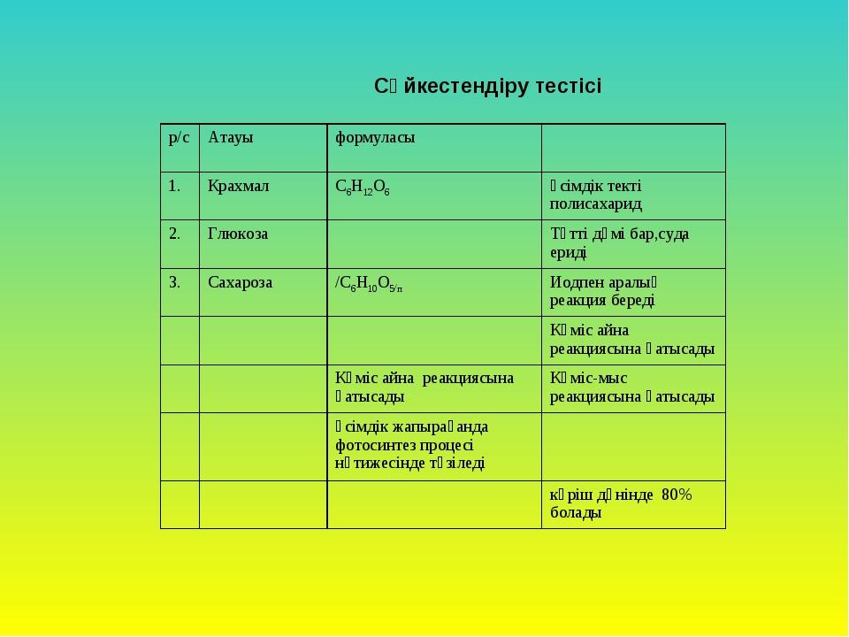 Сәйкестендіру тестісі р/сАтауыформуласы 1.КрахмалC6H12O6өсімдік текті...